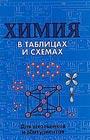 """Е.Л. Касатикова """"Химия в таблицах и схемах для школы и абитуриентов"""""""