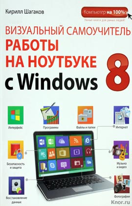 "������ ������� ""���������� ����������� ������ �� �������� � Windows 8"" ����� ""��������� �� 100%"""