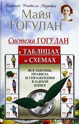 """Майя Гогулан """"Система Гогулан в таблицах и схемах. Все законы, правила и упражнения в одной книге"""""""